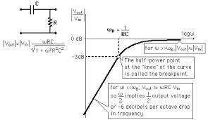 formula_RC