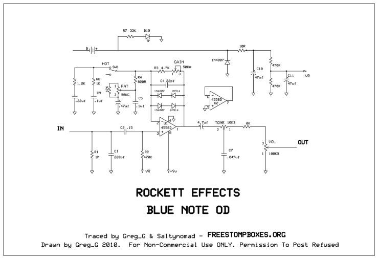 RockettBlueNote